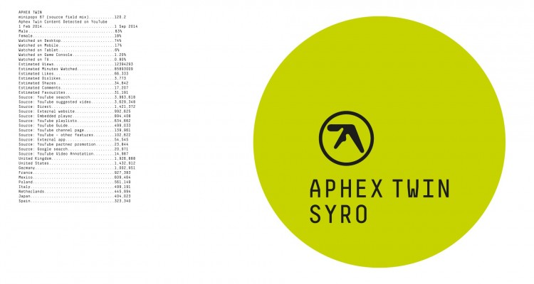 Aphex Twin y su nuevo single, minipops 67 [120.2][source field mix]