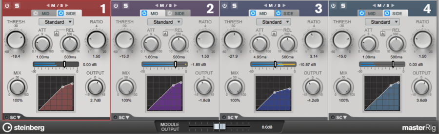 'MasterRig', la suite de plugins compatible con Mid/Side