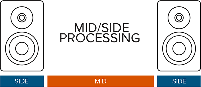 izotope-mid-side-processing-image-2
