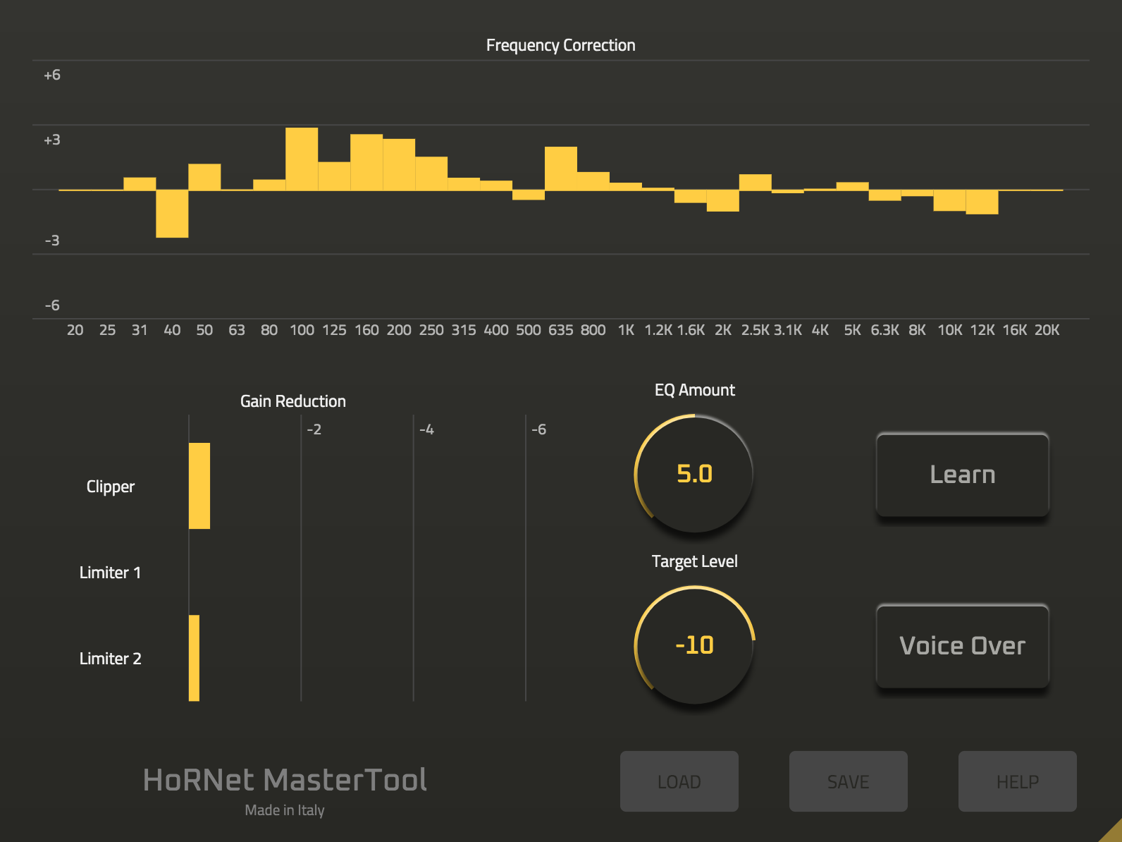 Hornet Mastertool y su panel simplificado